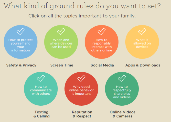 smarttalk ground rules